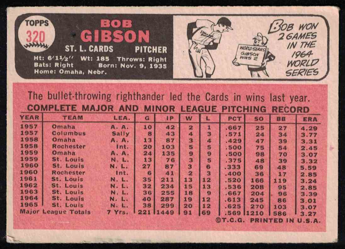 1966 Topps Bob Gibson EX #320 card back image