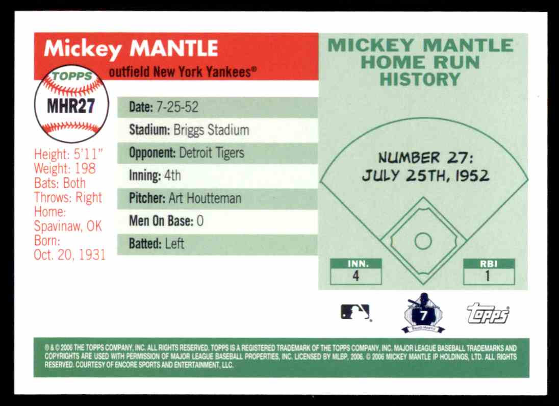 2006 Topps Mantle Home Run History Mickey Mantle #27 on Kronozio