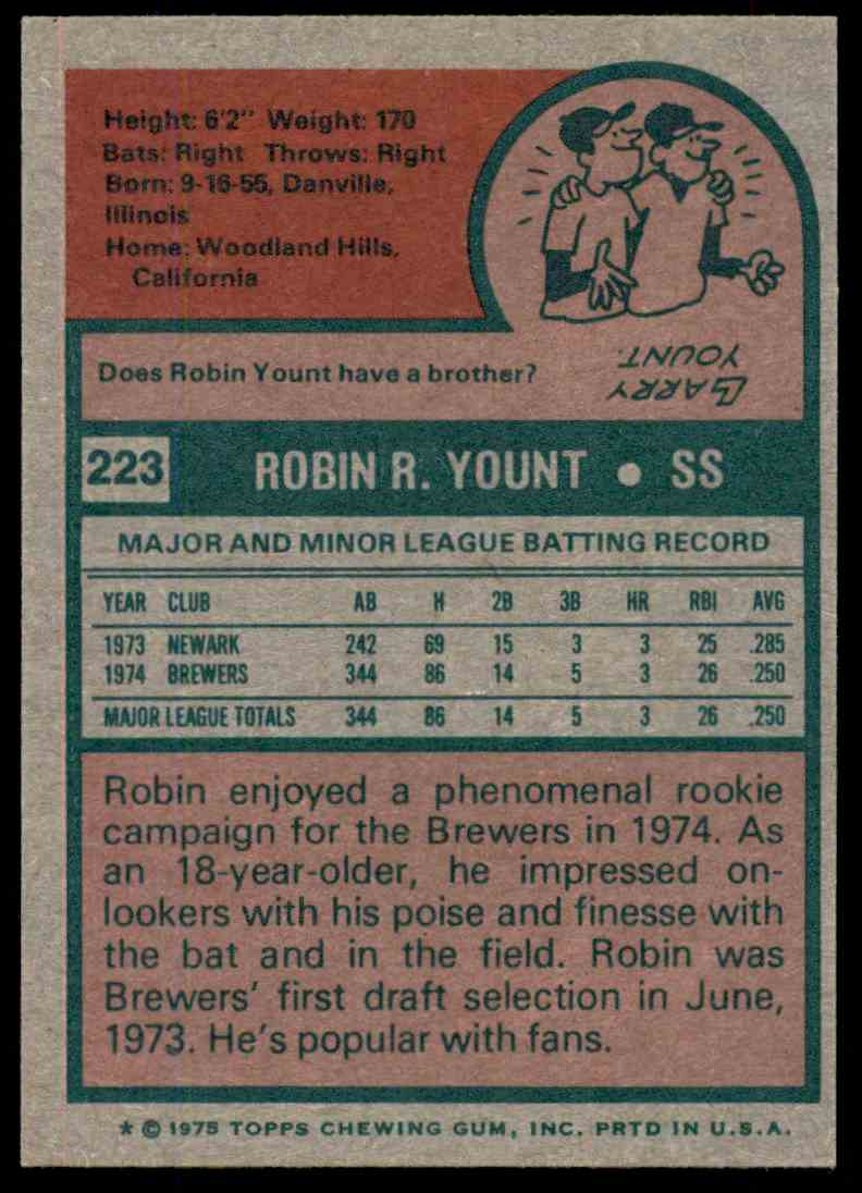 1975 Topps Robin Yount 223 On Kronozio