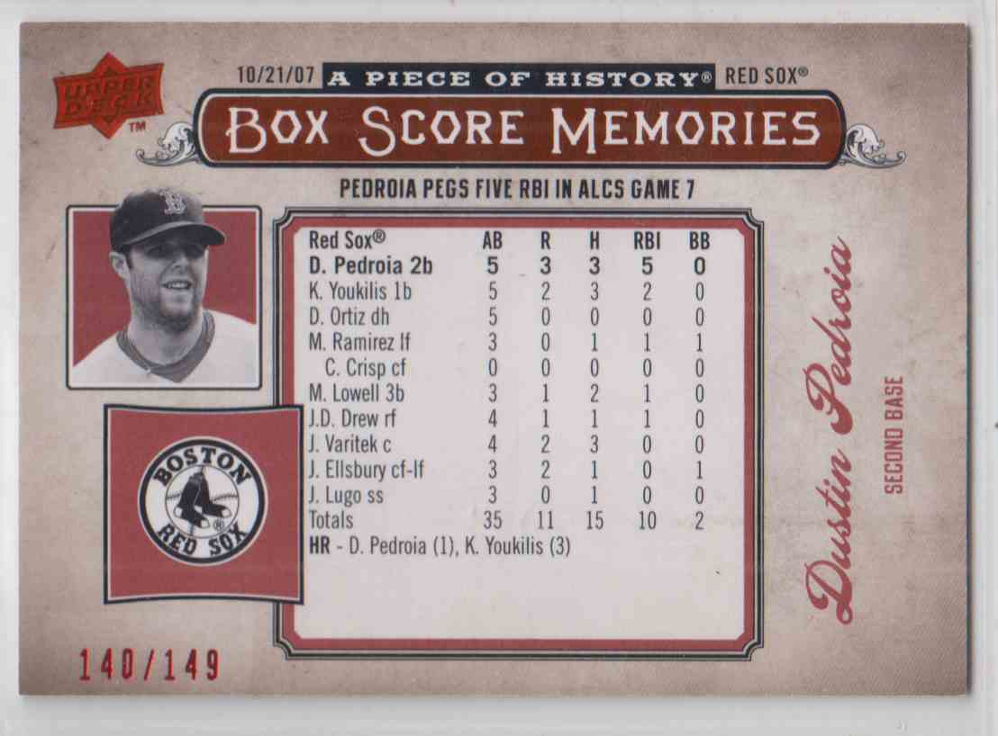 2008 Upper Deck A Piece Of History Box Score Memories Red Dustin Pedroia #BSM-7 card front image