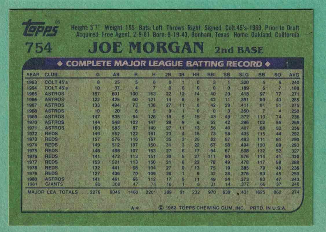 1982 Topps Joe Morgan NM-MT #754 card back image