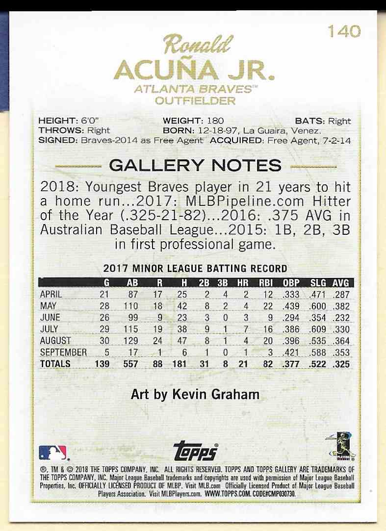 2018 Topps Gallery Ronald Acuna JR. ##140 card back image