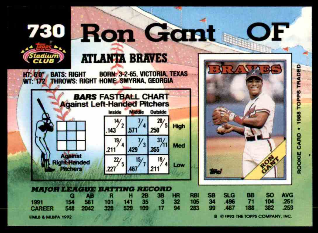 1992 Stadium Club Ron Gant #730 card back image