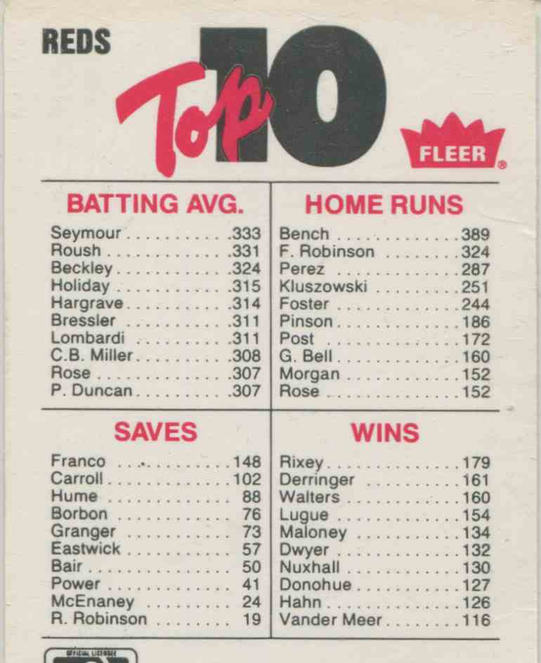 Real card back image 1991 fleer team logo stickers reds nno card back image