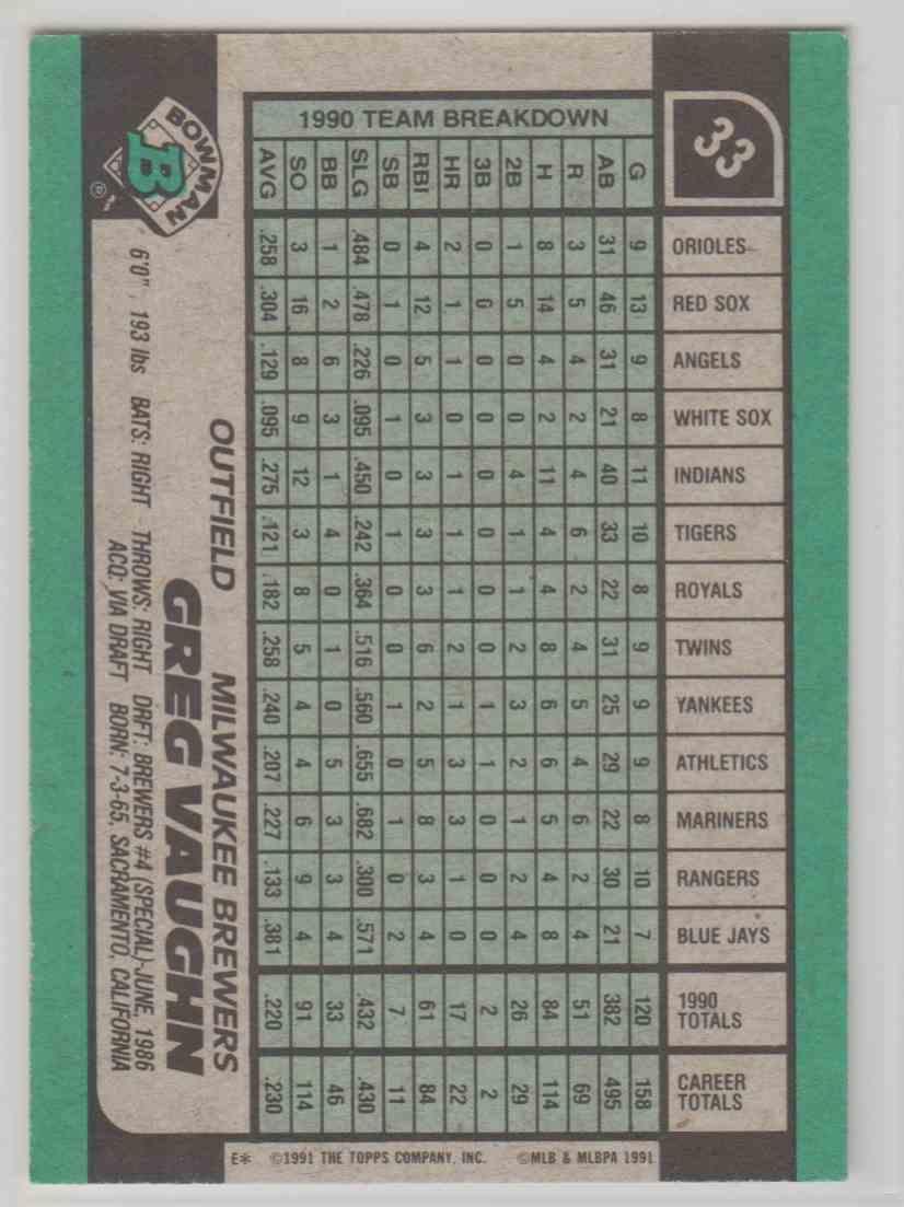 1991 Bowman Base Greg Vaughn #33 card back image