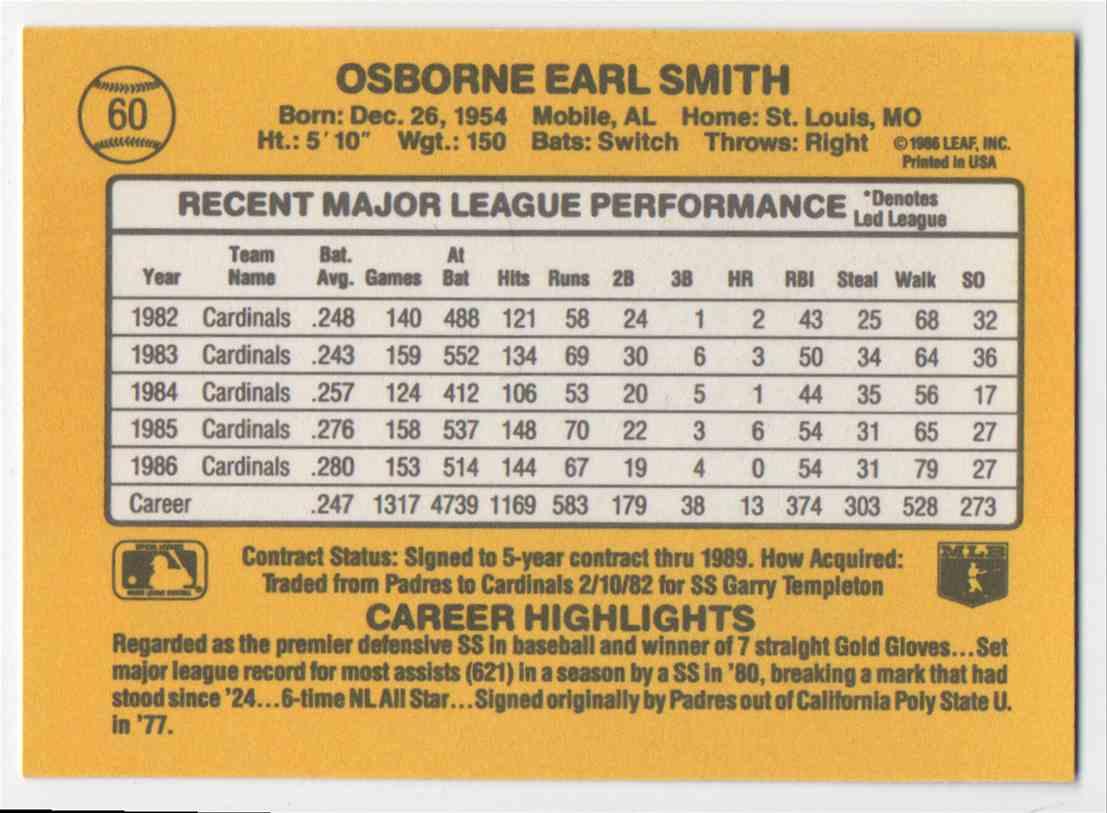1987 Donruss Ozzie Smith #60 card back image