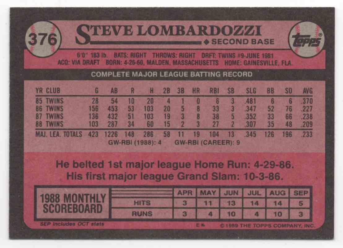 1989 Topps Steve Lombardozzi #376 card back image