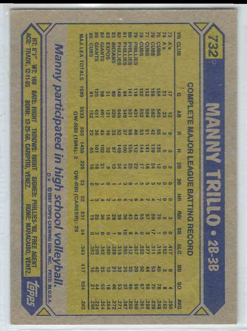 1987 Topps Manny Trillo #732 card back image