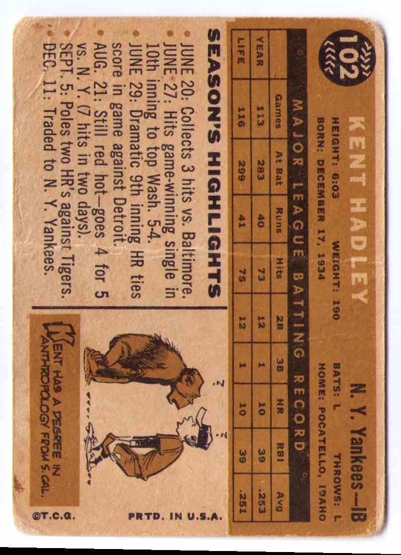 1960 Topps Baseball Card Kent Hadley #102 card back image