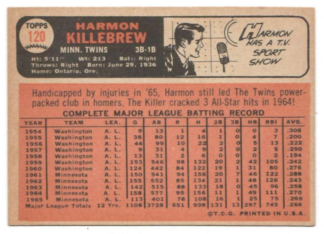 1966 Topps Harmon Killbrew #120 card back image