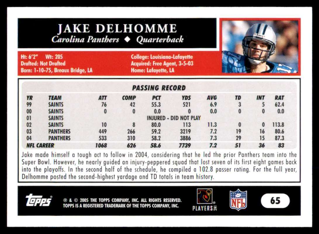 2005 Topps Jake Delhomme #65 card back image