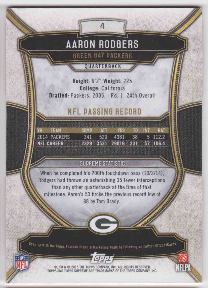 2015 Topps Supreme Copper Aaron Rodgers #4 card back image