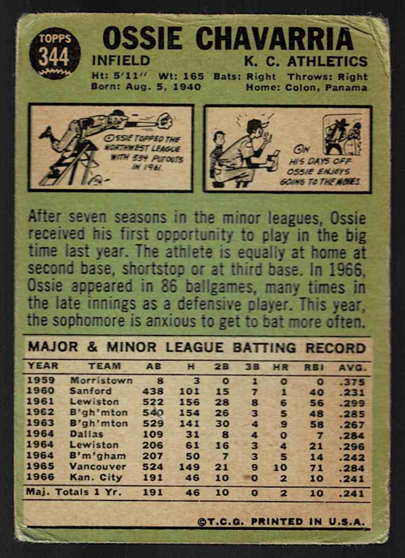 1967 Topps Ossie Chavarria #344 card back image