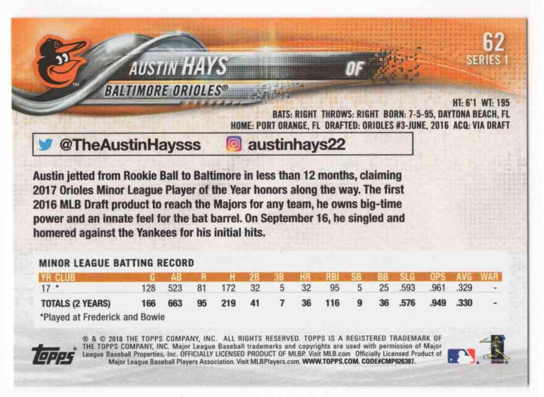 2018 Topps Austin Hays #62 card back image