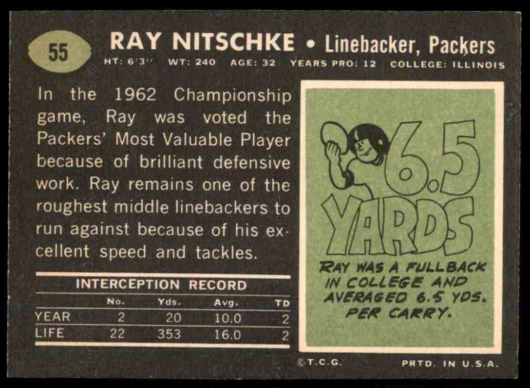 1969 Topps Football Ray Nitschke #55 card back image