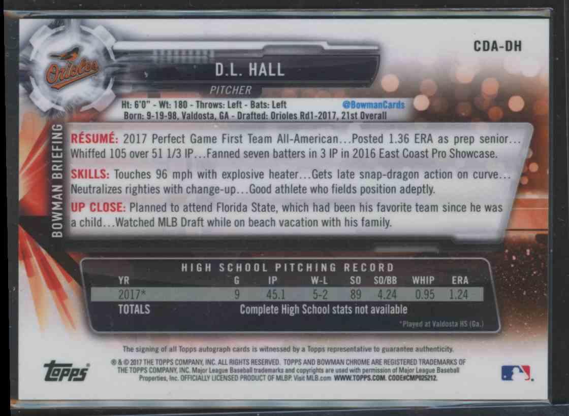 2017 Bowman Chrome Draft Autograph D.L. Hall #CDA-DH card back image