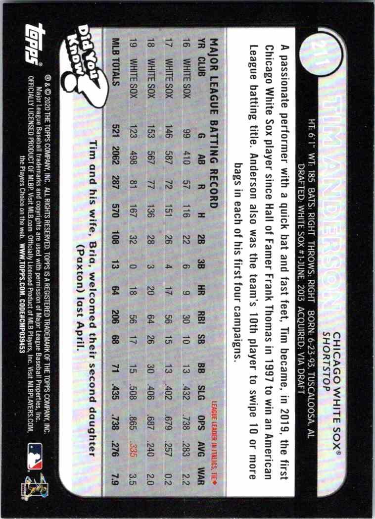 2020 Topps Big League Baseball Tim Anderson #211 card back image