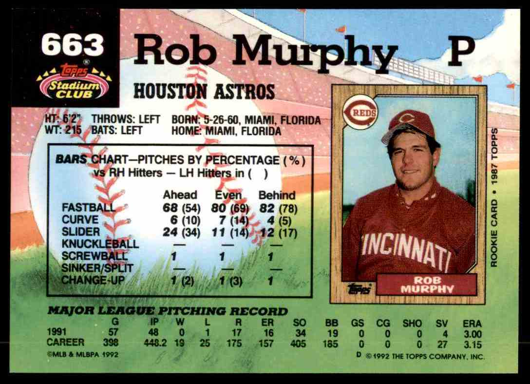 1992 Stadium Club Rob Murphy #663 card back image