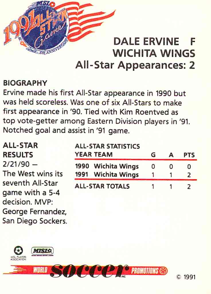1991 Soccer Shots Dale Ervine #11 card back image