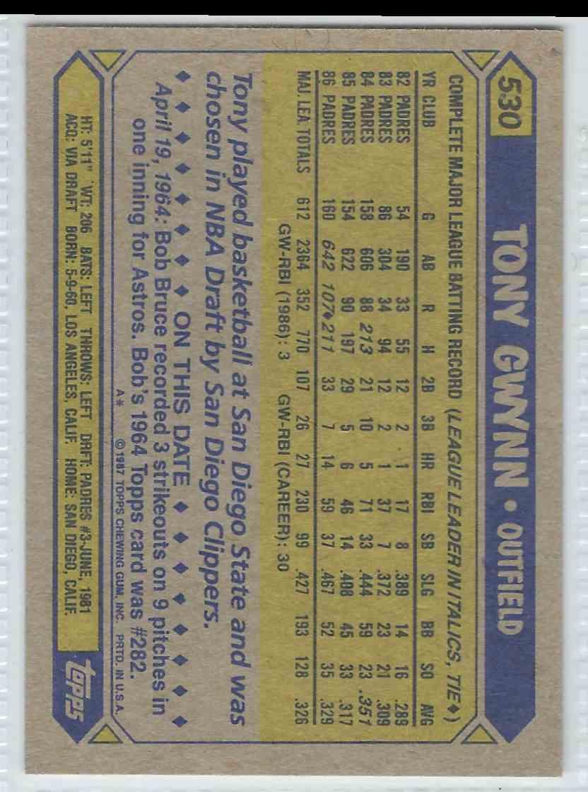 1987 Topps Topps Tony Gwynn #530 card back image