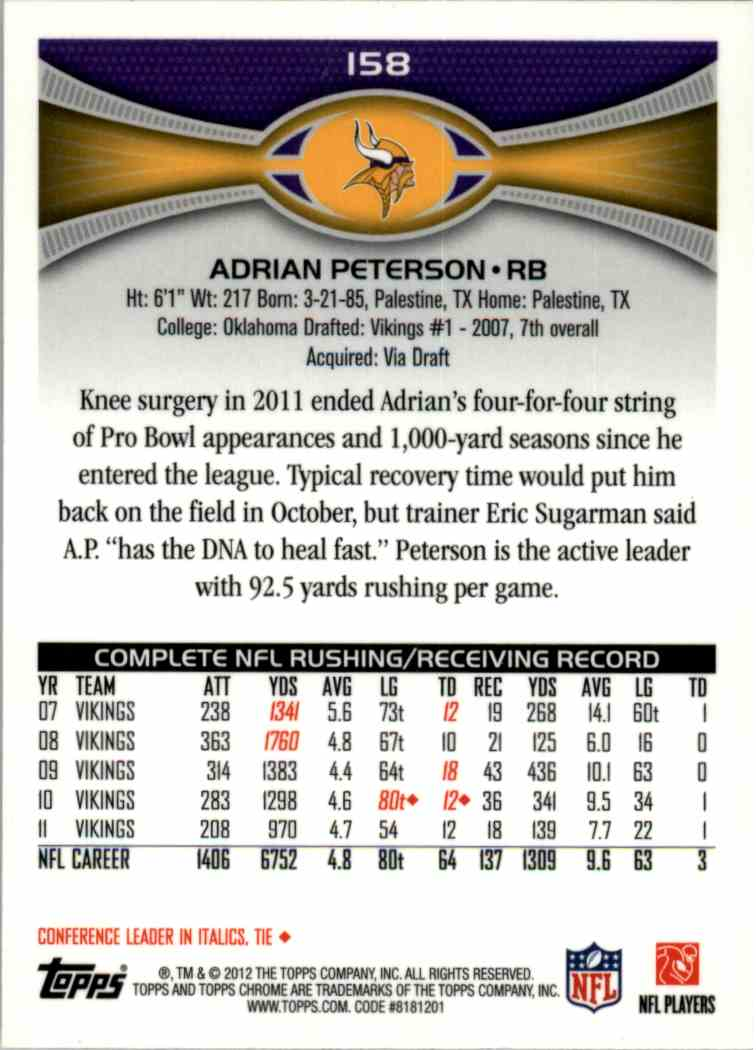 2012 Topps Chrome Adrian Peterson #158 card back image