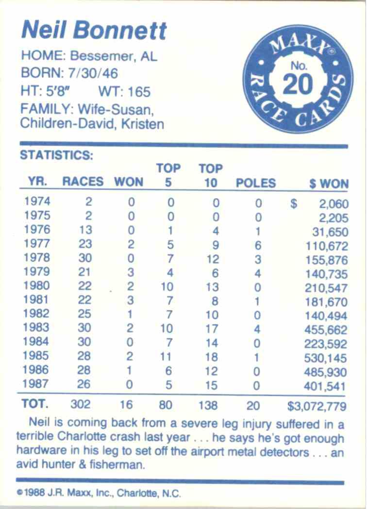 1988 Maxx Racing Neil Bonnett #20 card back image