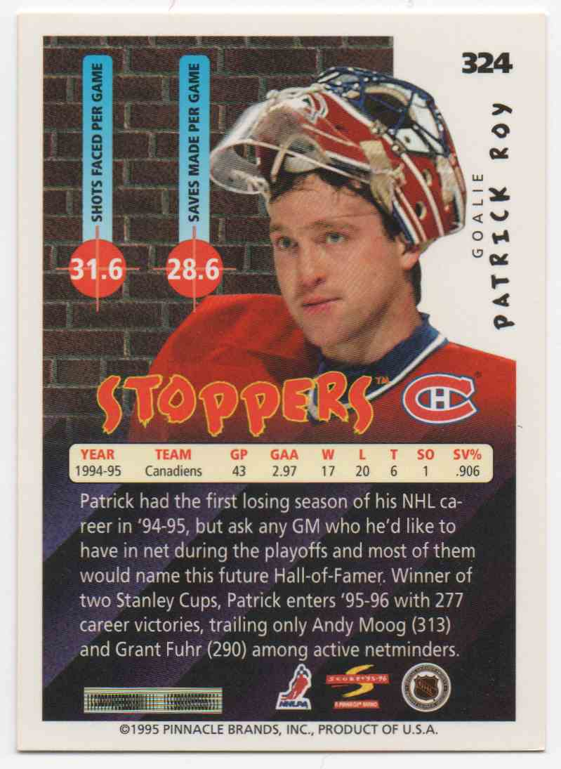 1995-96 Score Patrick Roy #324 card back image