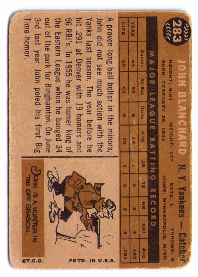 1960 Topps John Blanchard #283 card back image