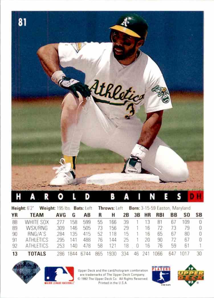 1993 Upper Deck Series 2 Harold Baines #81 card back image