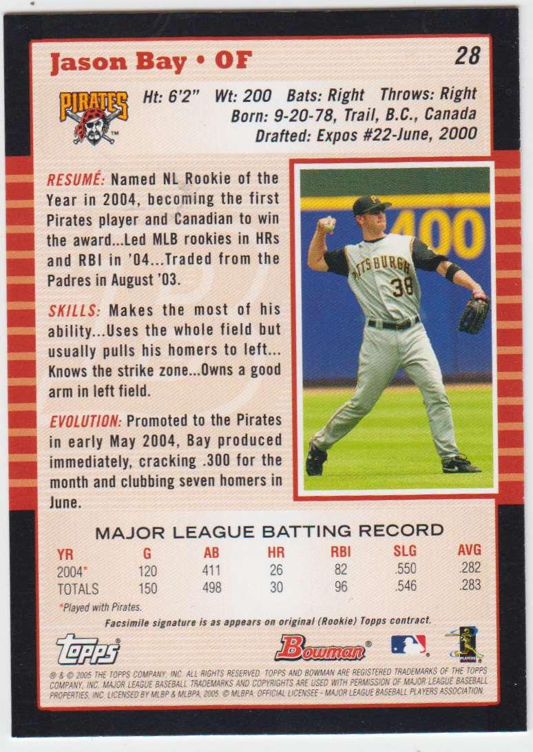 2005 Bowman Jason Bay #28 card back image