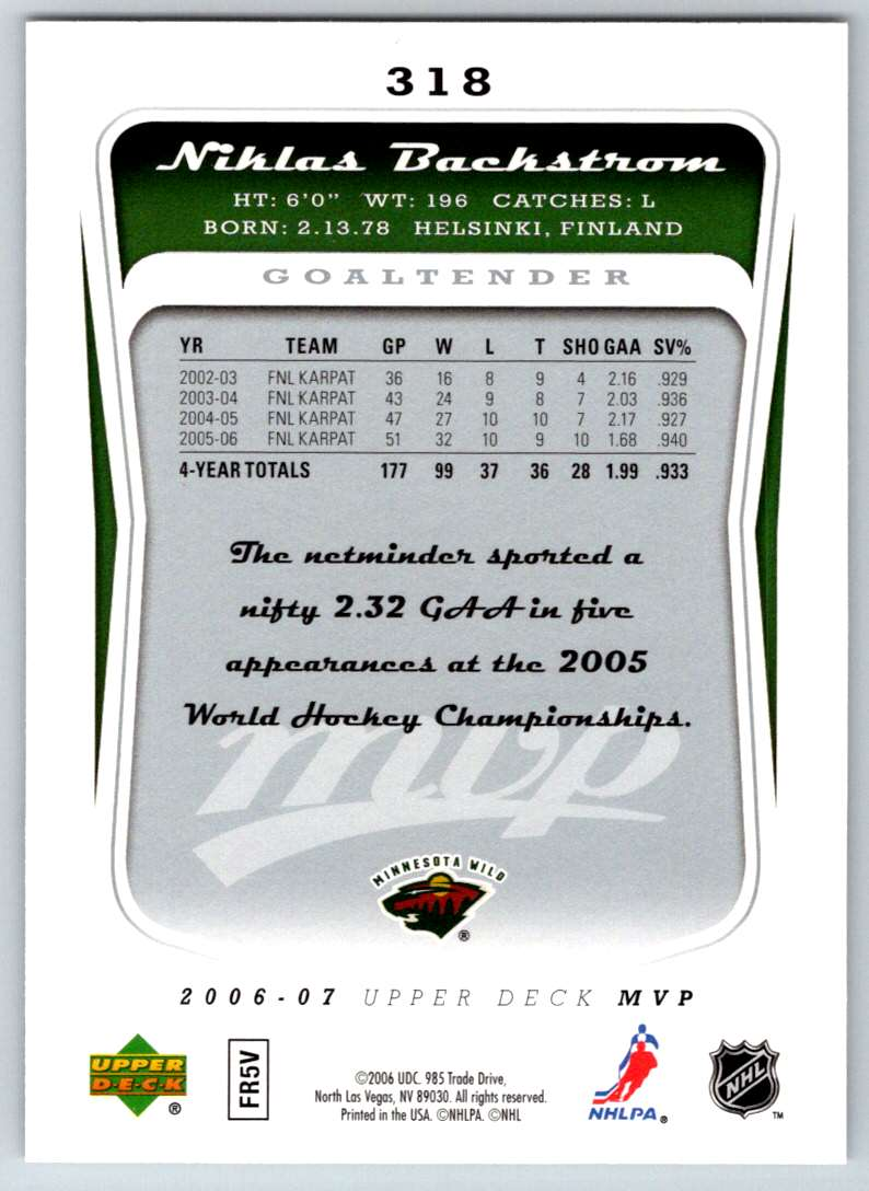 2006-07 Upper Deck MVP Niklas Backstrom #318 card back image