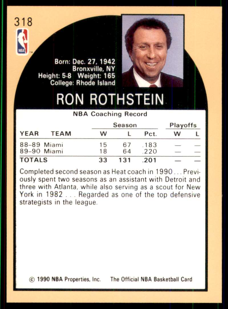 1990-91 Hoops Ron Rothstein Co #318 card back image