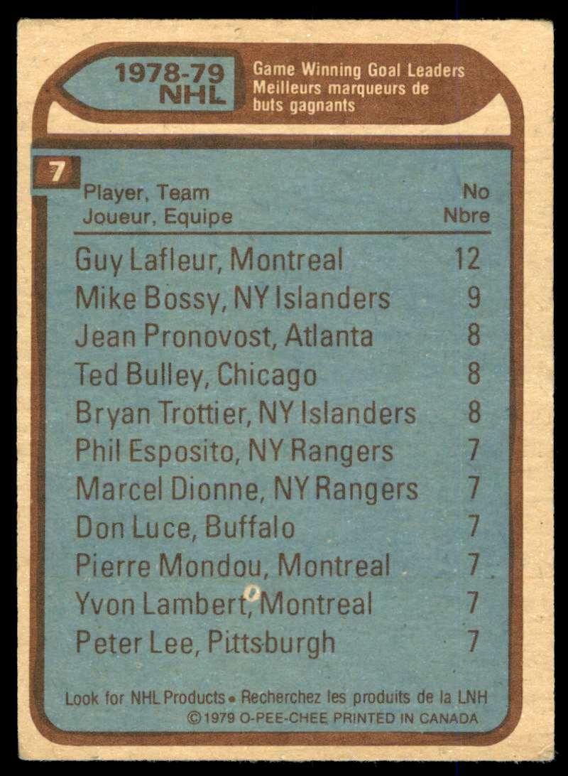 1979-80 O-Pee-Chee Guy Lafleur/Mike Bossy/Bryan Trottier/Jean Pronovost/Ted Bulley #7 card back image