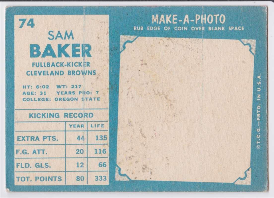 1961 Topps Sam Baker #74 card back image