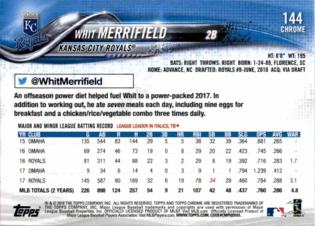 2018 Topps Chrome Whit Merrifield #144 card back image