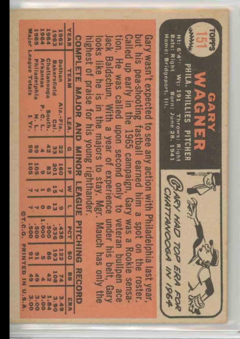 1966 Topps Gary Wagner #151 card back image