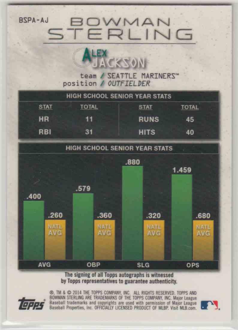 2014 Bowman Sterling Prospect Autographs Alex Jackson #BSPA-AJ card back image