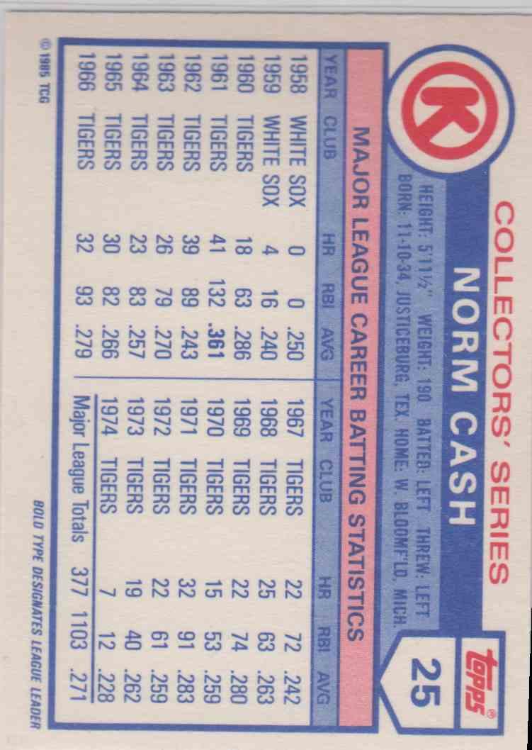 1985 Circle K Nrom Cash #25 on Kronozio