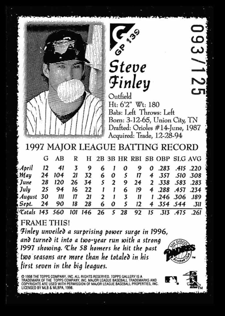 1998 Topps Gallery Gallery Proofs Steve Finley #139 card back image