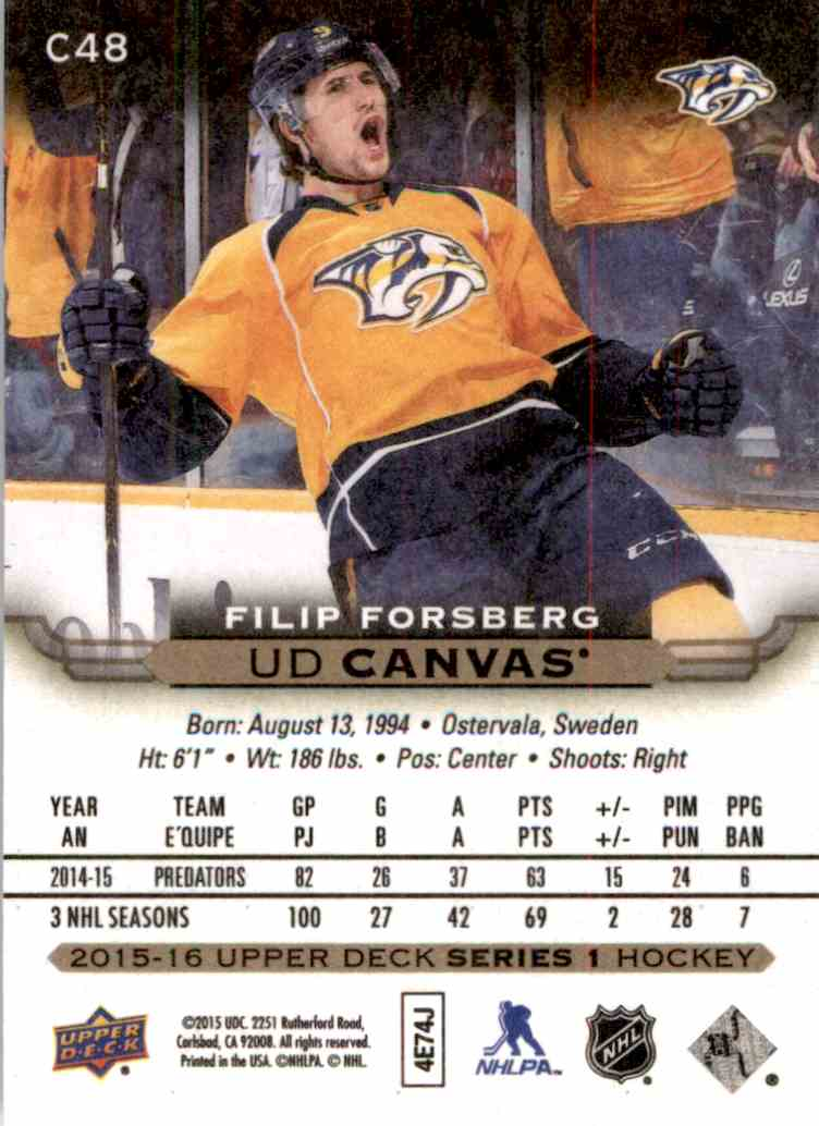 2015-16 Upper Deck Canvas Filip Forsberg #C48 card back image