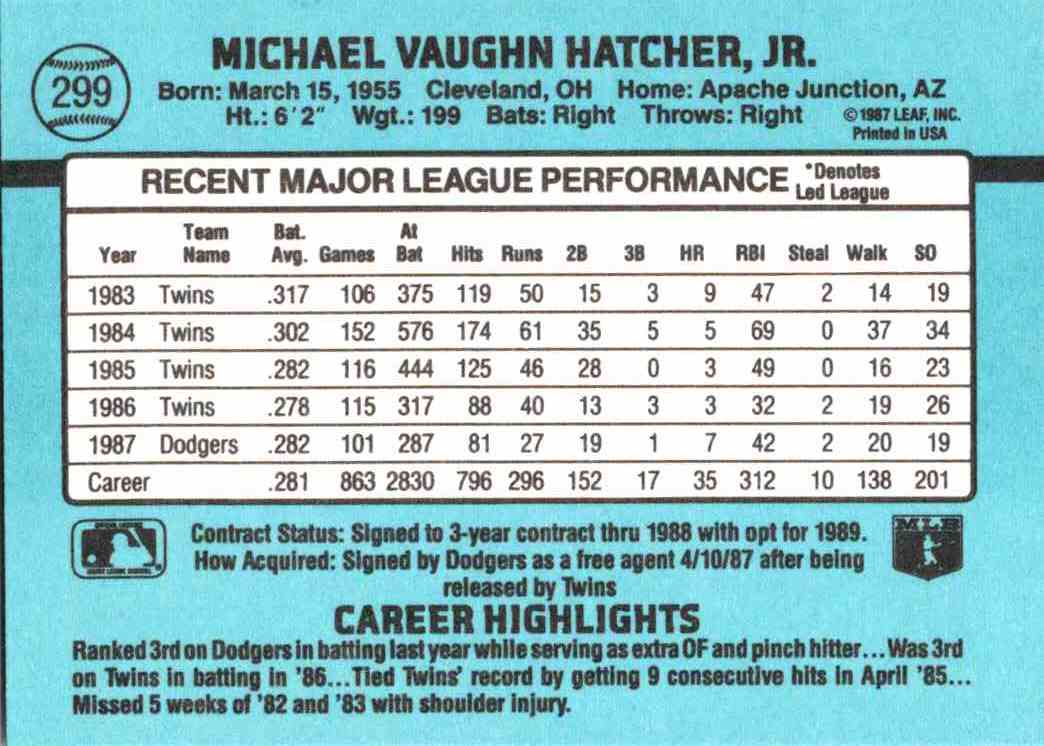 1988 Donruss Mickey Hatcher #299 card back image