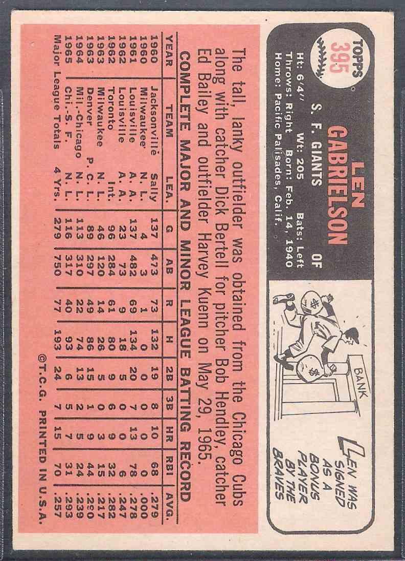 1966 Topps Len Gabrielson #395 card back image