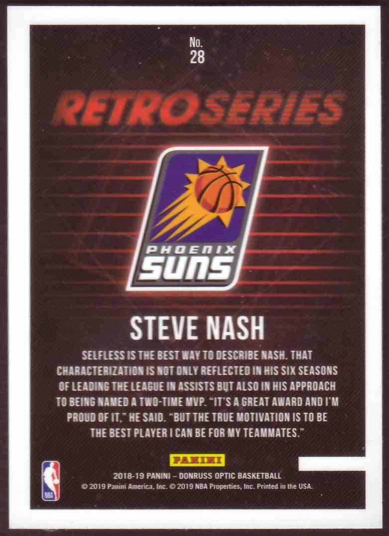 2018-19 Donruss Optic Retro Series Steve Nash #28 card back image