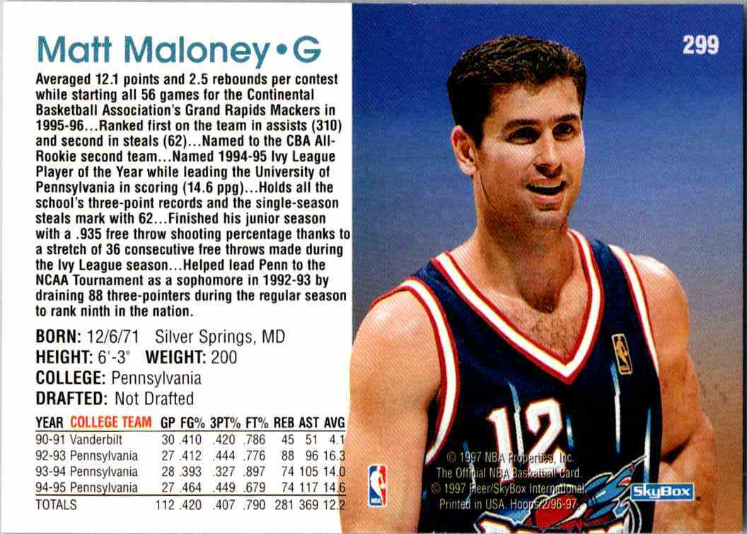 1997-98 NBA Hoops Matt Maloney #299 card back image