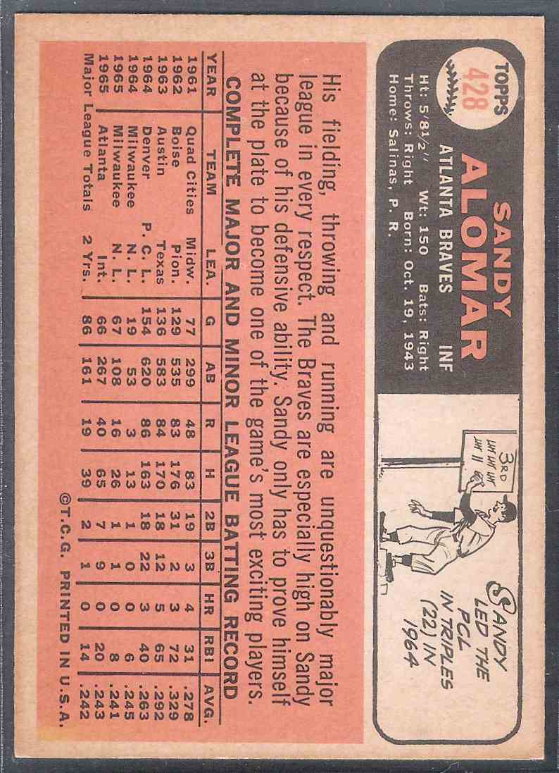 1966 Topps Sandy Alomar #428 card back image