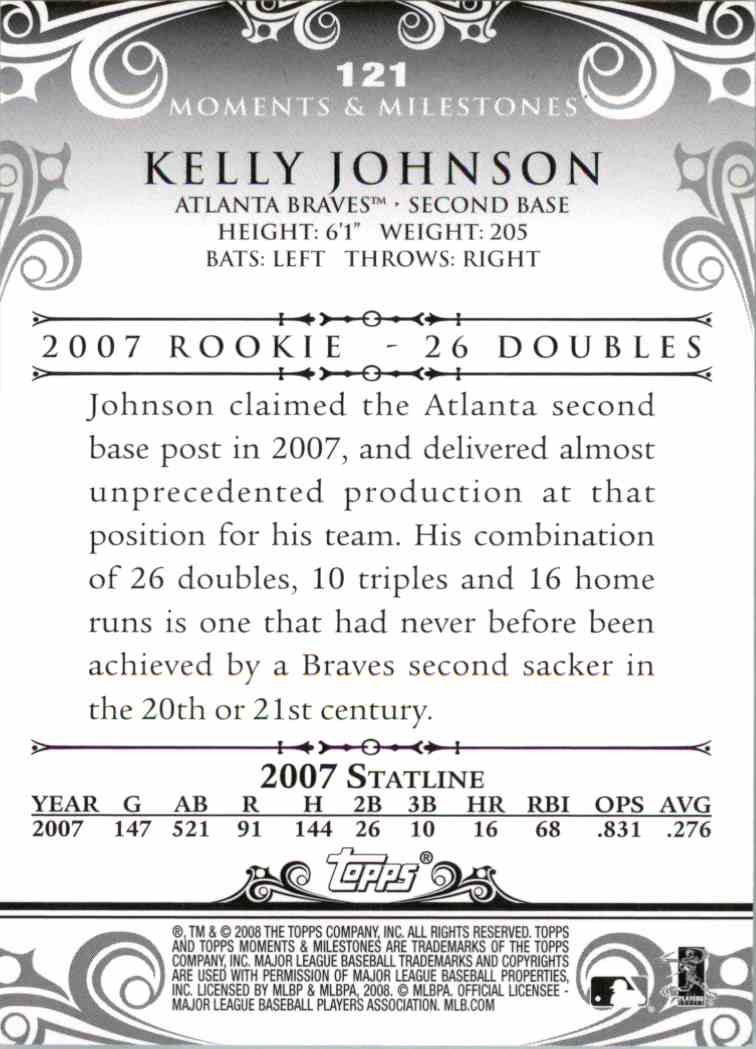 2008 Topps Milestones Kelly Johnson #121 card back image