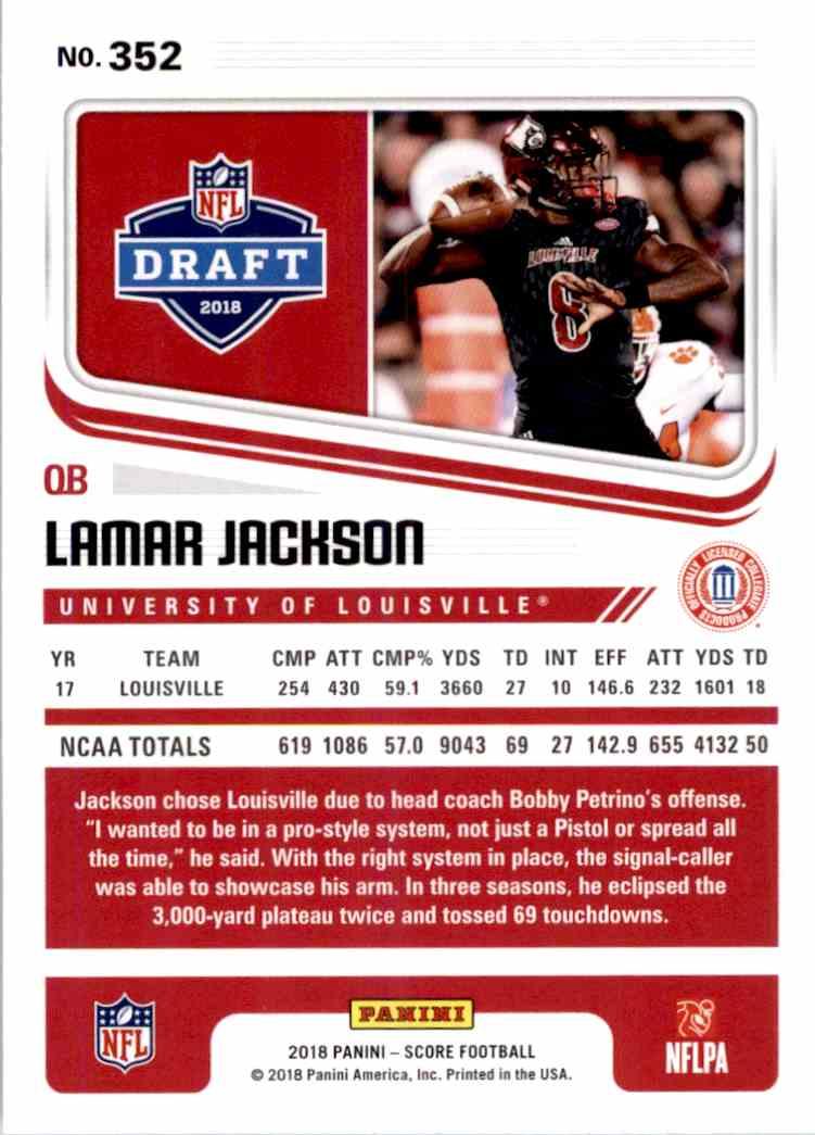 2018 Panini Score Lamar Jackson #352 card back image