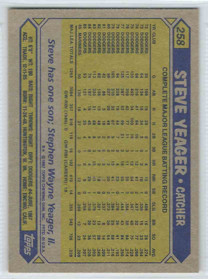 1987 Topps Steve Yeager #258 card back image