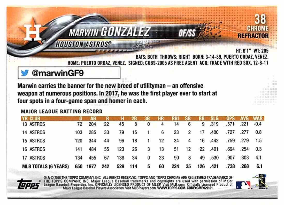 2018 Topps Chrome Sepia Refractors Marwin Gonzalez #38 card back image