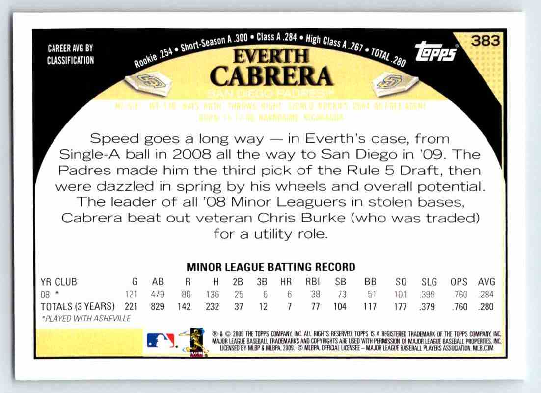 2009 Topps Everth Cabera #383 card back image